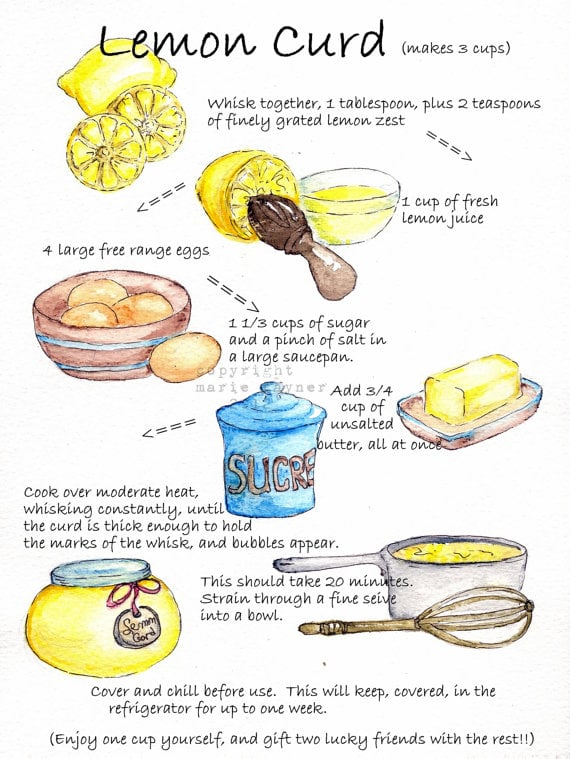 Lemon Curd Kitchen Print