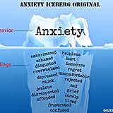"While the image above can be eye-opening, there's a huge assumption that parents can actually recognize that tip of the iceberg or look at a child's behavior and say, ""Yup, that's anxiety."" Here's the reality: anxious behavior in children is not uniform. Your child might ask repetitive questions for reassurance and no matter how many times you answer, the question repeats. You might have the perfect child at school that comes home and constantly picks fights with you or siblings. You may have a child that can't focus, motivate, or even loses sleep at night. Or maybe your child is downright angry. Anxiety, in fact, can manifest in a multitude of forms. In our work at GoZen!, we see anxiety showing up 8 different ways. This makes the iceberg look more like this:"