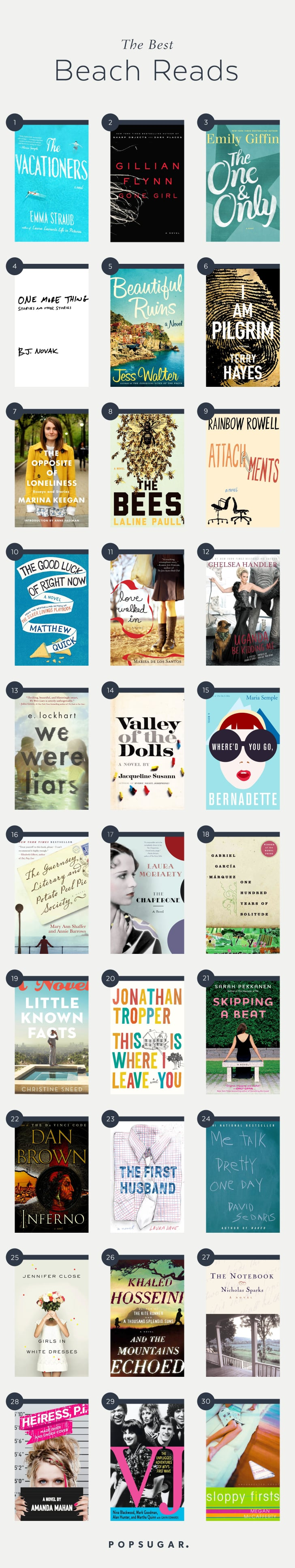 The Best Beach Reads For a Summer (or Spring!) Getaway