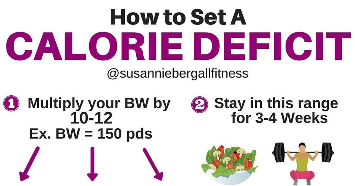 How To Calculate Your Calorie Deficit Popsugar Fitness