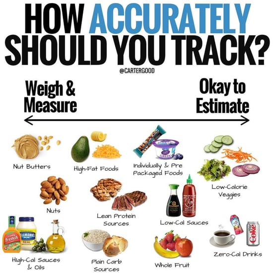 High-Calorie Foods You Should Measure