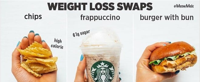 Simple Food Swaps For Weight Loss