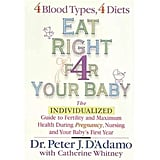Guidance and Inspiration: Eat Right For Your Baby