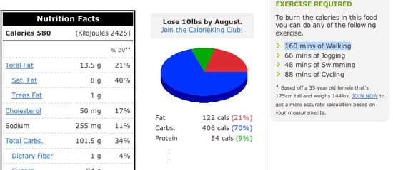 Cool New Feature on CalorieKing