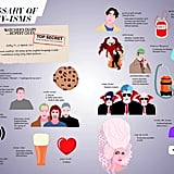Glossary of Buffy-Isms