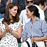 How Does Kate Feel About Meghan?