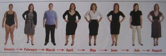 Weight Loss Tip: Photograph Your Progress