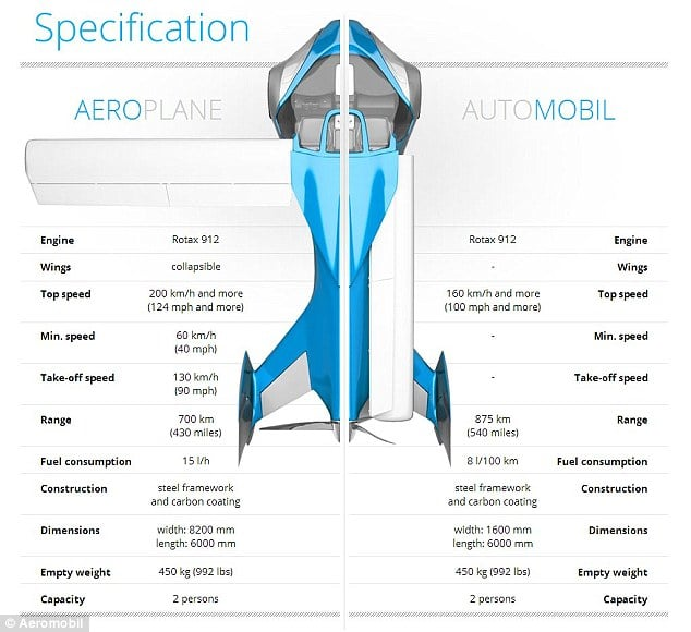 Here's a breakdown of the meticulous design details and features.