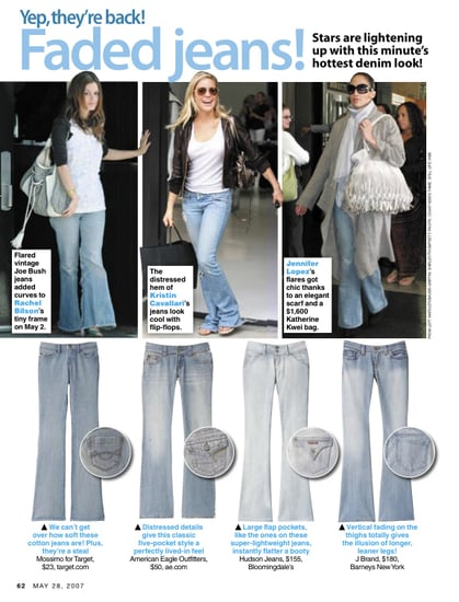 Faded Jeans: Love It or Hate It?