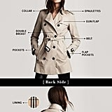 Everything You Need to Know About a Trench Coat
