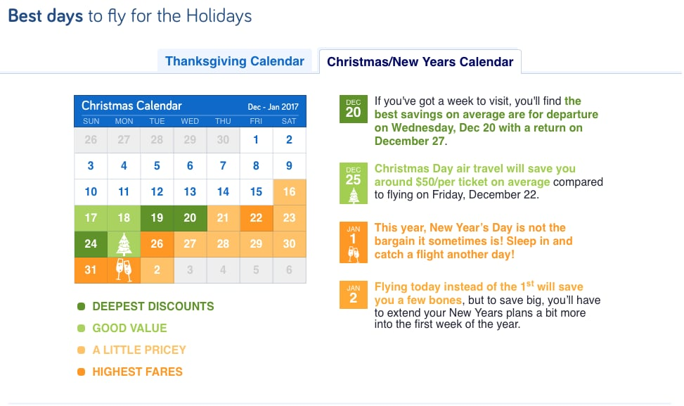 When To Buy Plane Tickets For The Holidays Popsugar Smart Living