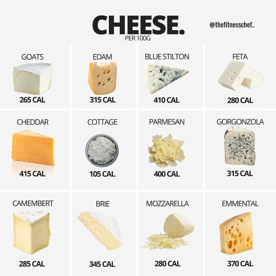 Cheese Calorie Comparison