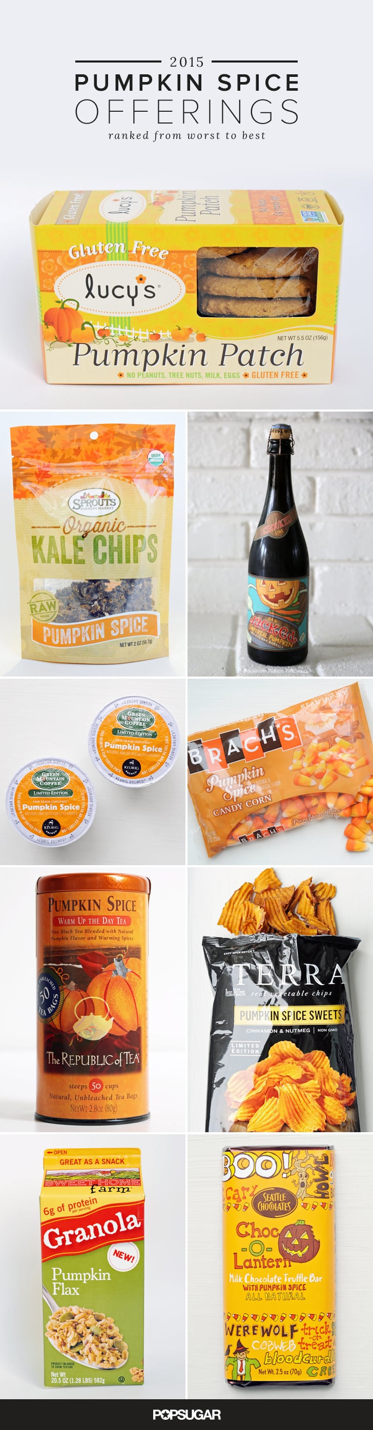 Pumpkin Spice Flavored Products   2015