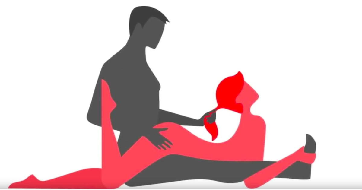Submissive for beginners