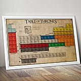 The Table of Thrones Periodic Table of Fate (£16)