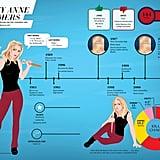 Buffy Summer Stats