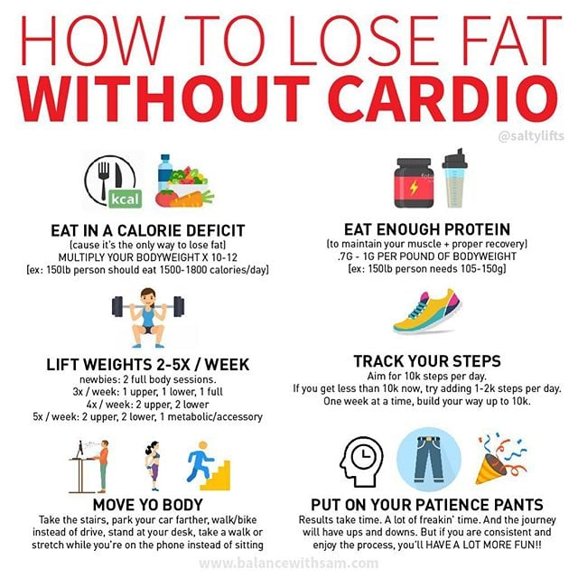 How to lose fat without cardio popsugar fitness ccuart Gallery