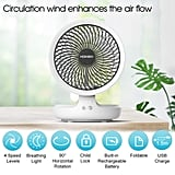 Hokeki USB Desk Fan With Night Breathing Light