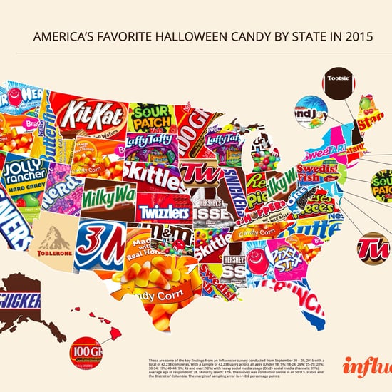 Most Popular Halloween Candy 2016