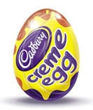 Think You Know Cadbury Creme Eggs?