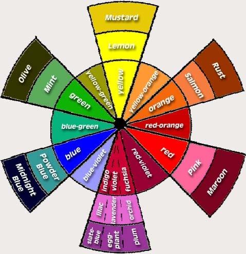 Eyeshadow 101: Today's Theme is Purple