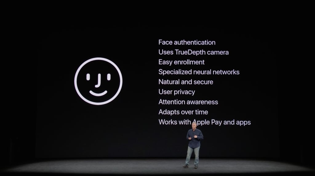 Face ID has taken everything you've ever thought of into consideration.