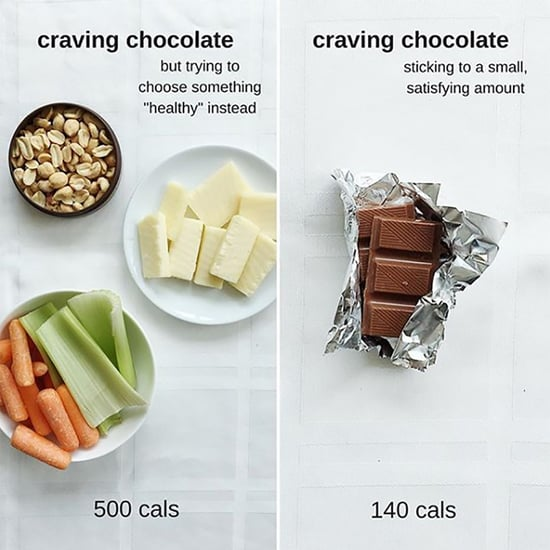 Chocolate and Weight Loss