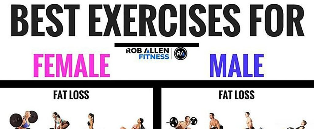 Best Exercises For Fat Loss