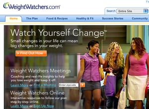 Weight Watchers - Is it for ME?
