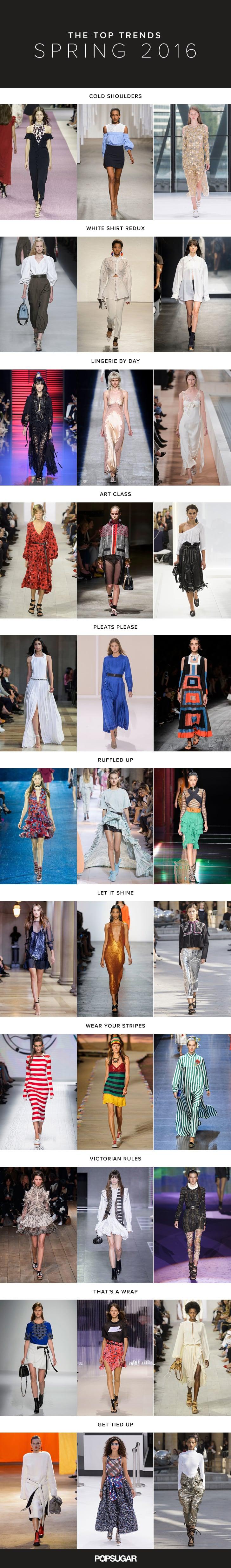 Spring 2016 Trends | Runway
