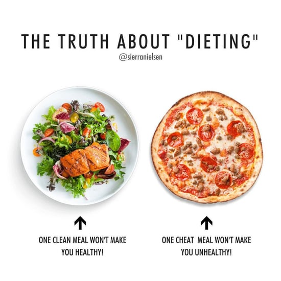 Why Cheat Meals Are OK