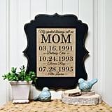 Mom Burlap Print