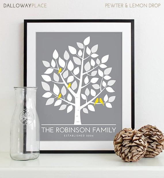 Family Tree Sign