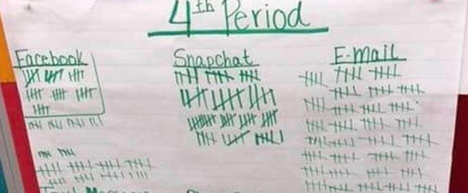 Teacher's Experiment on How Toxic Phones Are in School