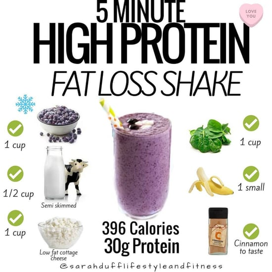 High-Protein Shake For Weight Loss