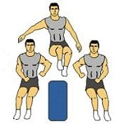 Definition: Plyometrics