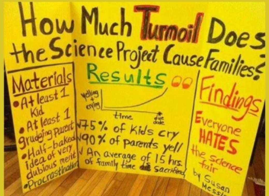 Science Fair Project Board Joke Popsugar Family