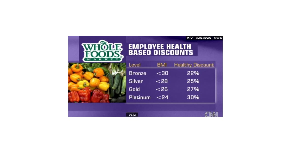 Whole Foods Employee Discount