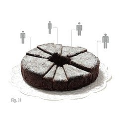 S-XL Cake Mold: Love It or Hate It?