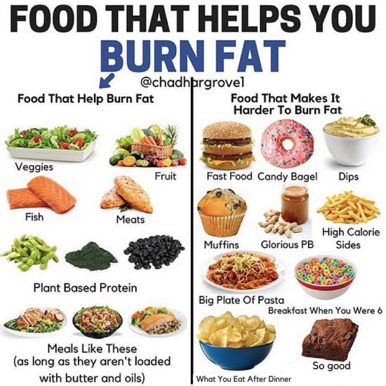 Foods That Help You Burn More Fat