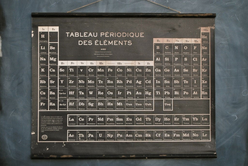 french periodic table 175 - Periodic Table Name Plate