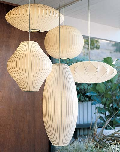 Pendant Lamps Definition :