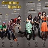 The Evolution of Hipster Style