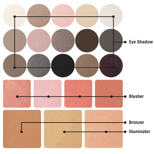 Review of Nyx's Butt Naked Eyes Palette