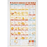 Classic Cheeses of the World Towel ($14)