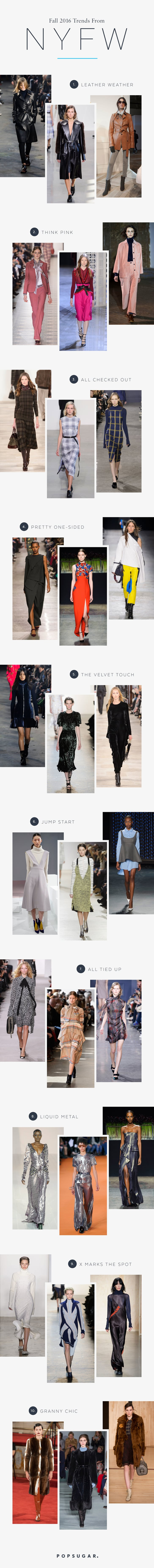 Fall 2016 Trends | Runway