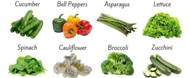 Are Vegetables Really Zero Calories?