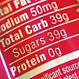 Cut Your Sugar Intake