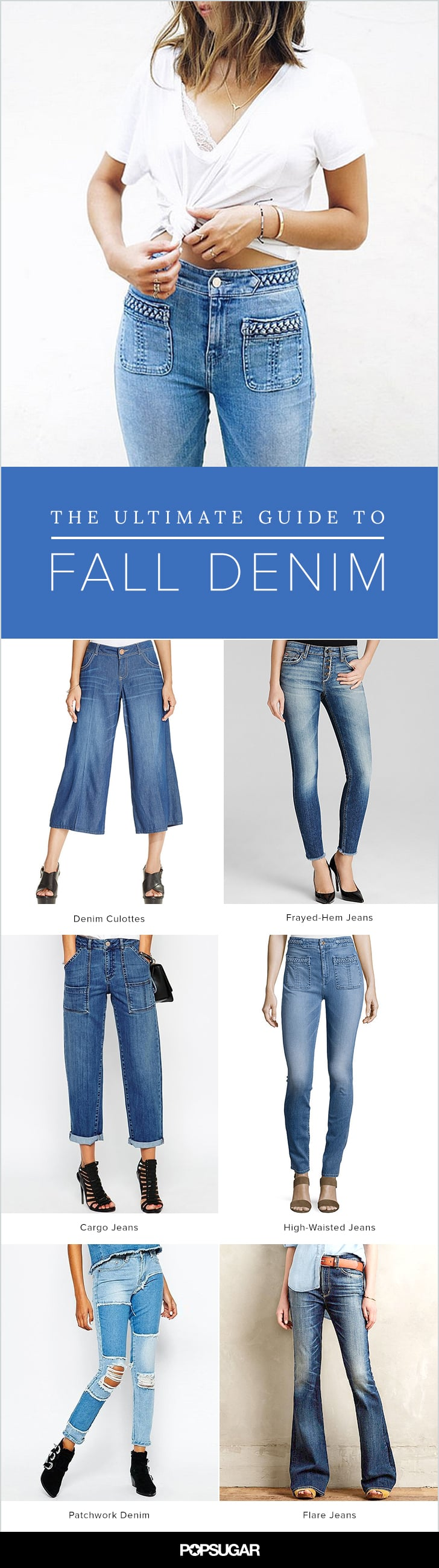 The 7 Biggest Denim Trends For Fall