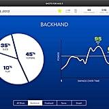 Tennis Spin Analysis